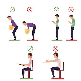 Infografia de postura correta e incorreta nas costas