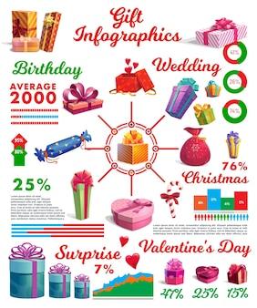 Infografia de presente com gráfico e gráfico de presentes