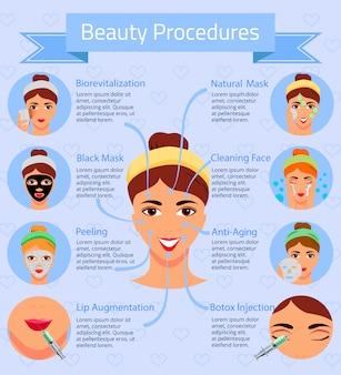 Infografia de procedimentos de beleza