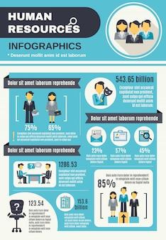 Infografia de recursos humanos