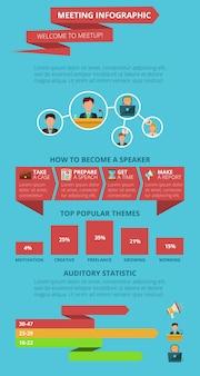Infografia de reunião definida com símbolos de comunicação pública e ilustração de gráficos