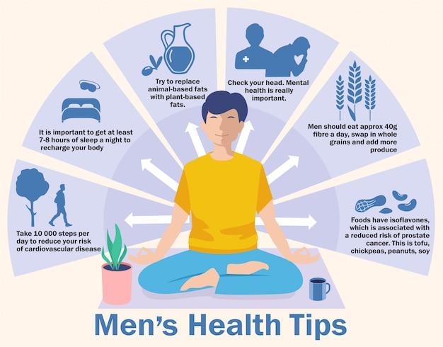 Infografia de saúde dos homens.