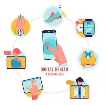 Infografia de saúde. vários tipos de tecnologias da medicina