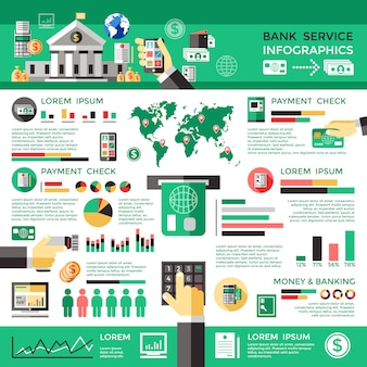 Infografia de serviço bancário