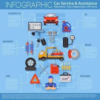 Infografia de serviço de carro com ícones planas para cartaz, web site, publicidade como laptop, reboque, bateria, freio, mecânico.