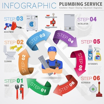 Infografia de serviço de encanamento