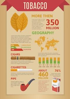 Infografia de tabaco de fumar
