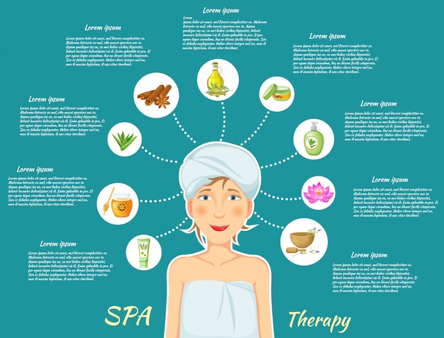 Infografia de terapia de spa