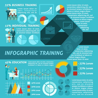 Infografia de treinamento de negócios