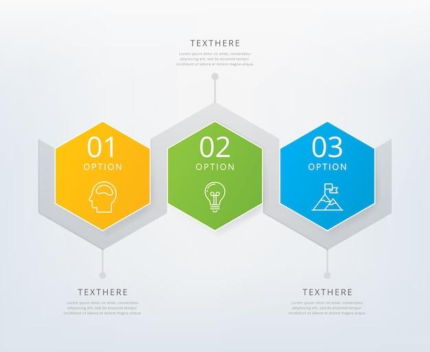 Infografia de três etapas