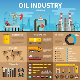 Infografia de vetor de indústria de petróleo com transporte de extração