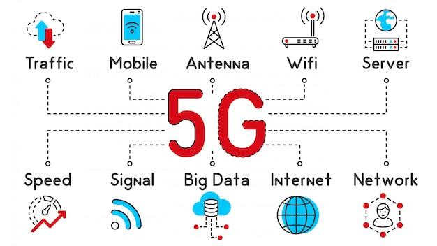 Infografia de vetor, ícones de internet plana isométrica 5g para dispositivos, fundo explicativo. os ícones podem ser combinados com outros infográficos do conjunto