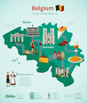Infografia de viagem bélgica