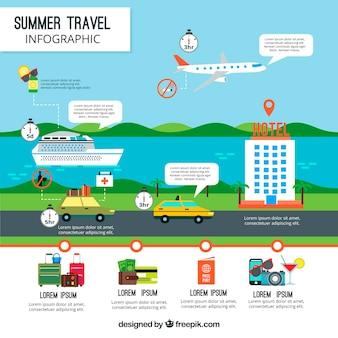 Infografia de viagem com transportes em design plano