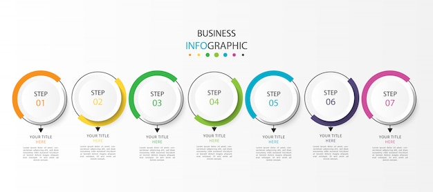 Infografia de visualização de dados de negócios com 7 etapas