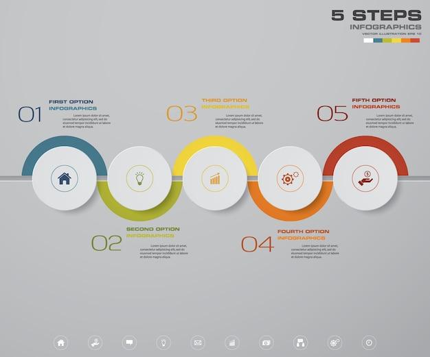 Infografia design com cronograma de 5 passos.