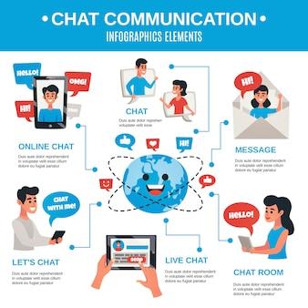 Infografia dinâmica de comunicação de bate-papo eletrônico