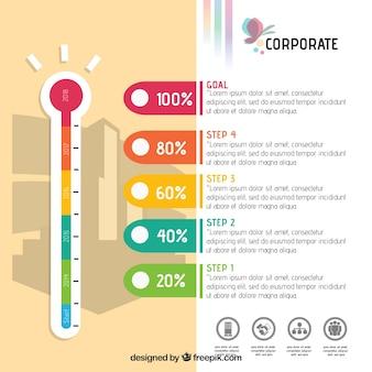 Infografia divertida com termômetro