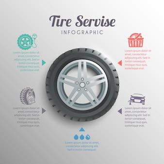Infografia do serviço de pneus
