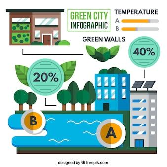 Infografia ecológica cidade em grande estilo plana