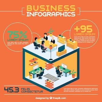 Infografia escritórios de negócios