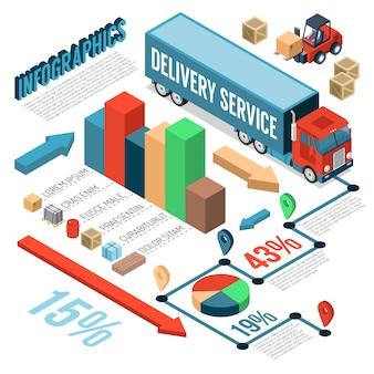 Infografia isométrica, apresentando informações sobre o trabalho de serviço de entrega e cargas diferentes 3d