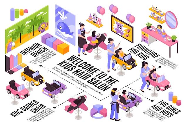 Infografia isométrica com ilustração do interior do salão de cabeleireiro infantil