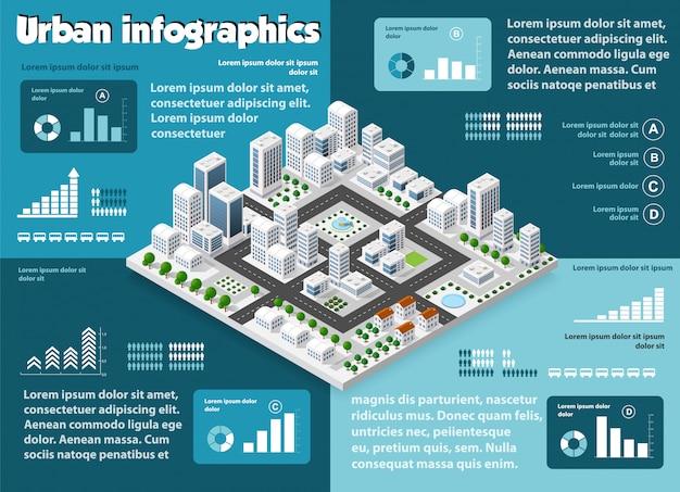 Infografia isométrica da cidade
