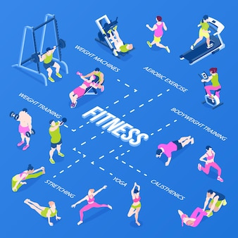 Infografia isométrica de aptidão com alongamento yoga peso e cardio treinamentos em 3d azul