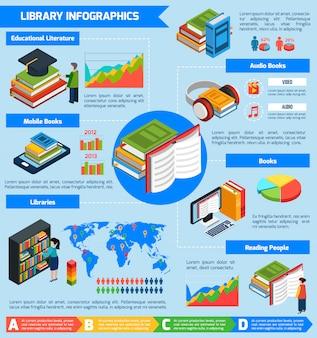 Infografia isométrica de biblioteca