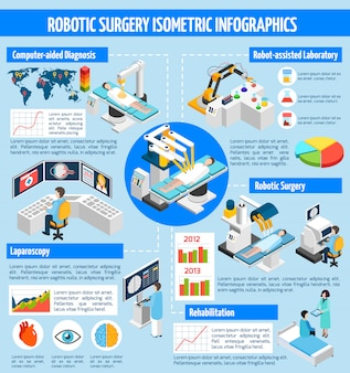 Infografia isométrica de cirurgia robótica