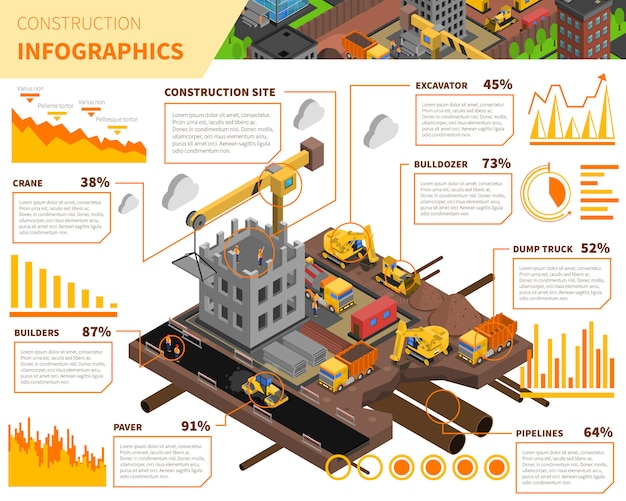 Infografia isométrica de construção civil