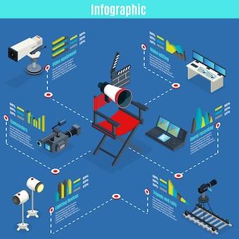 Infografia isométrica de dispositivos de tv e cinema com megafone badalo de câmeras