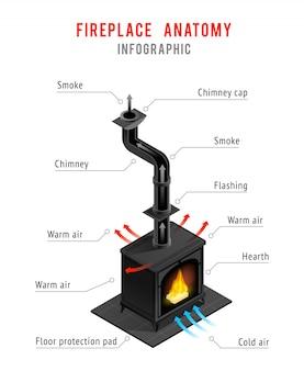 Infografia isométrica de elementos de lareira