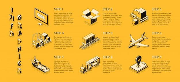 Infografia isométrica de empresa de entrega