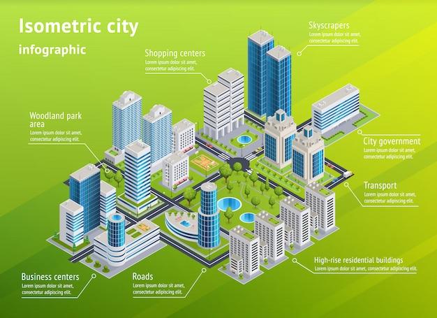 Infografia isométrica de infra-estrutura da cidade