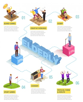 Infografia isométrica em branco com informações sobre as atividades de idosos homens e mulheres
