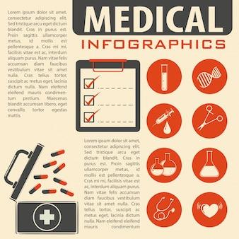 Infografia médica com texto e símbolos