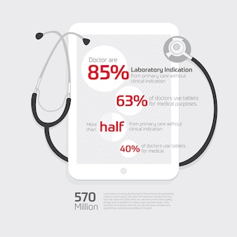 Infografia médica