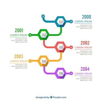 Infografia moderna com datas