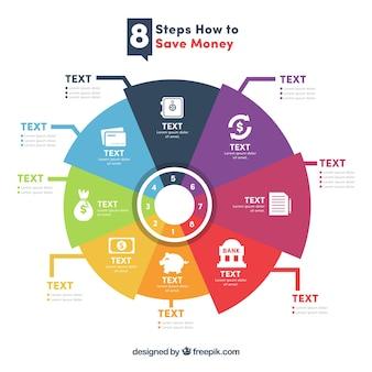 Infografia moderna com oito passos para poupar dinheiro