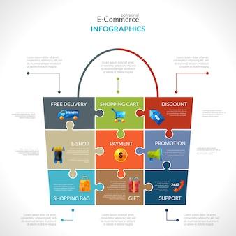 Infografia poligonal de comércio eletrônico