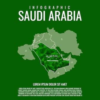Infográfico arábia saudita