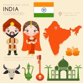 Infográfico asiático com trajes tradicionais e atrações turísticas.