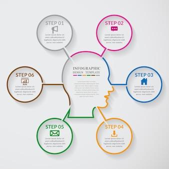 Infográfico atraente com elementos de cabeça humana