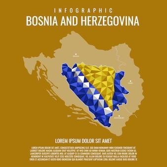 Infográfico bósnia e herzegovina