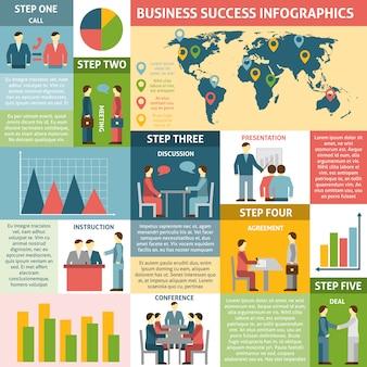 Infográfico cinco passos para o sucesso empresarial