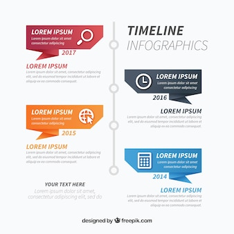 Infográfico clássico com estilo de linha de tempo