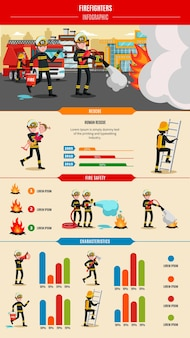 Infográfico colorido de combate a incêndios