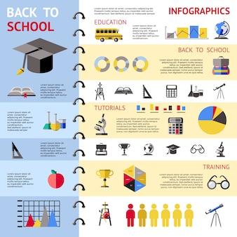 Infográfico colorido de escola